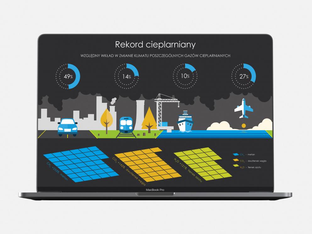 "Web design Infographic - "" Rekord cieplarniany"""